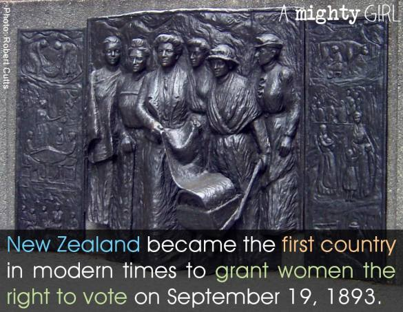 Womens Rights in New Zealand