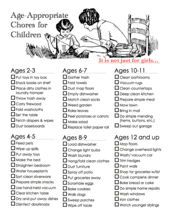 Age-appropriate house chores for children